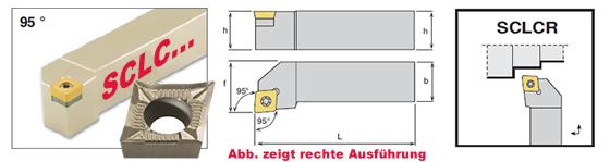 Wendeplattenhalter SCLCR SCLCL