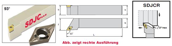 Wendeplattenhalter SDJCR SDJCL
